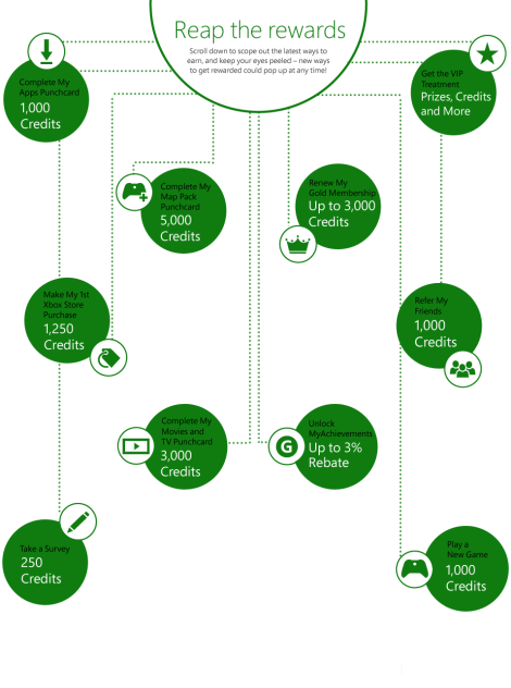credit tree